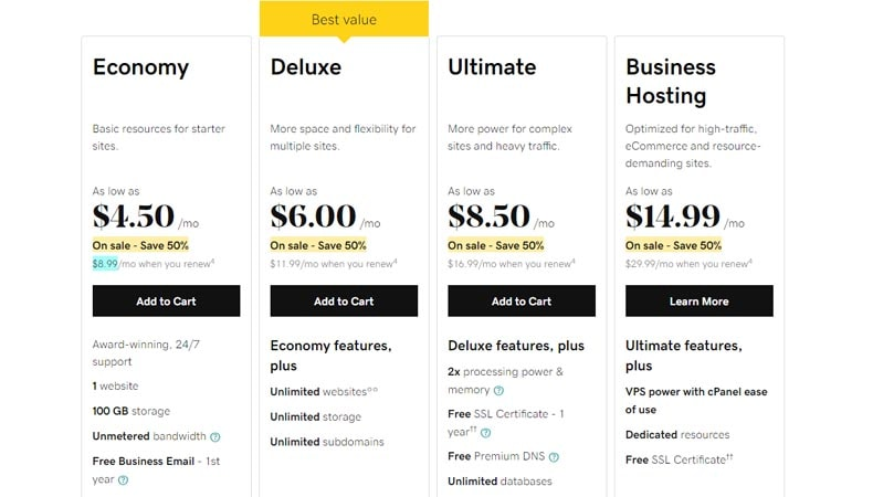 GoDaddyweb hosting pricing plans, best ecommerce hosting for small business