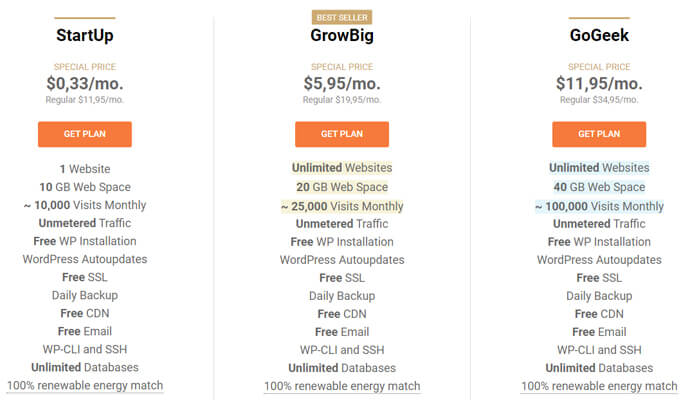 SiteGroundweb hosting pricing plans, affordable web hosting for small business
