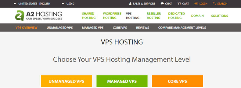 a2hosting vps hosting plan, best virtual server hosting