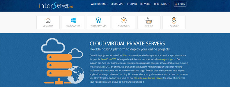 interserver vps hosting plan, best cloud vps hosting