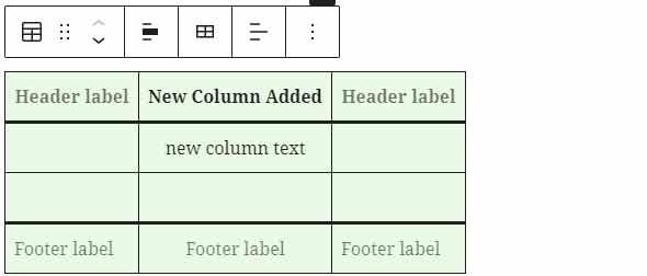 table in wordpress, new column in wordpress table
