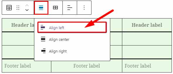 table in wordpress, alignments of wordpress tables