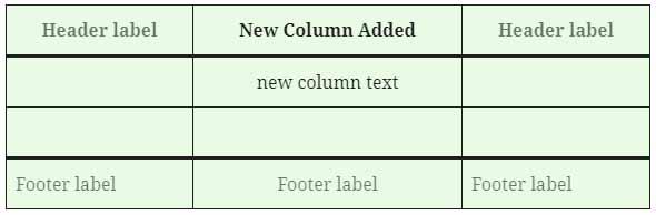 table in wordpress